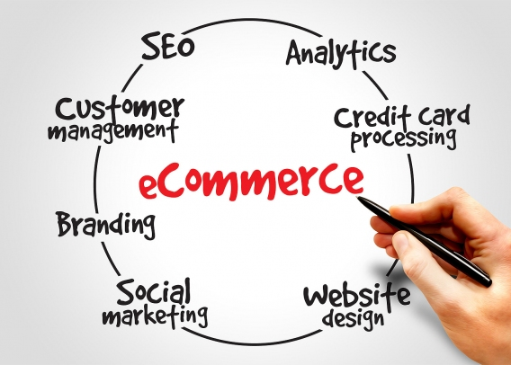 The elements that help make e-commerce successful