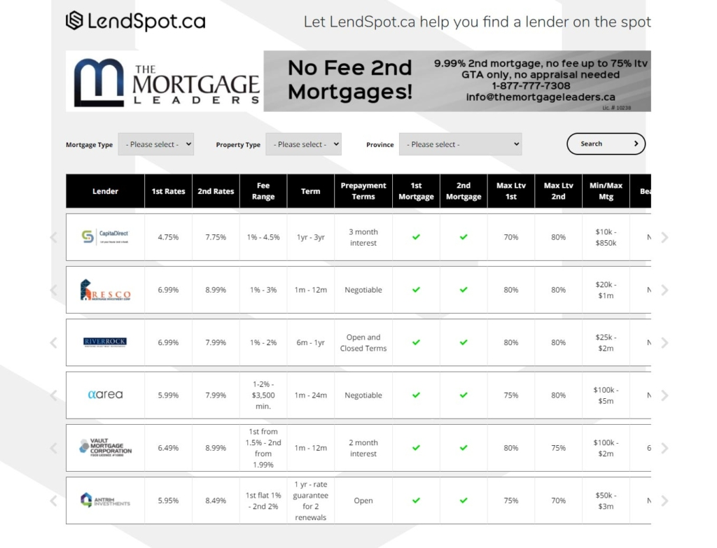 List of mortgage providers on web design home page