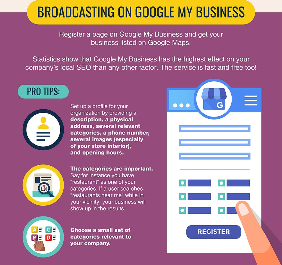 Local SEO Broadcasting on Google My Business