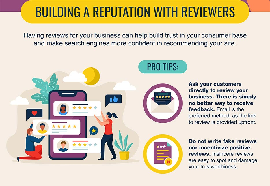 Local SEO Building a reputation with reviewers