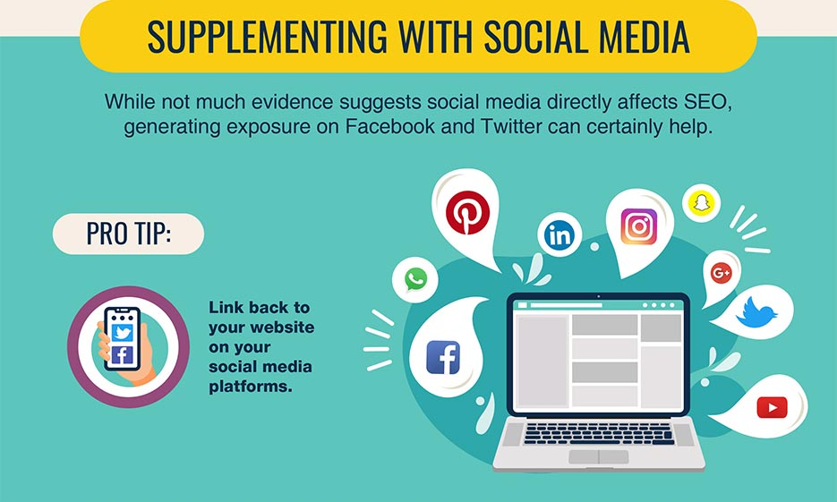 Local SEO Supplementing with social media
