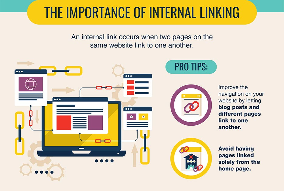 Local SEO The importance of internal linking